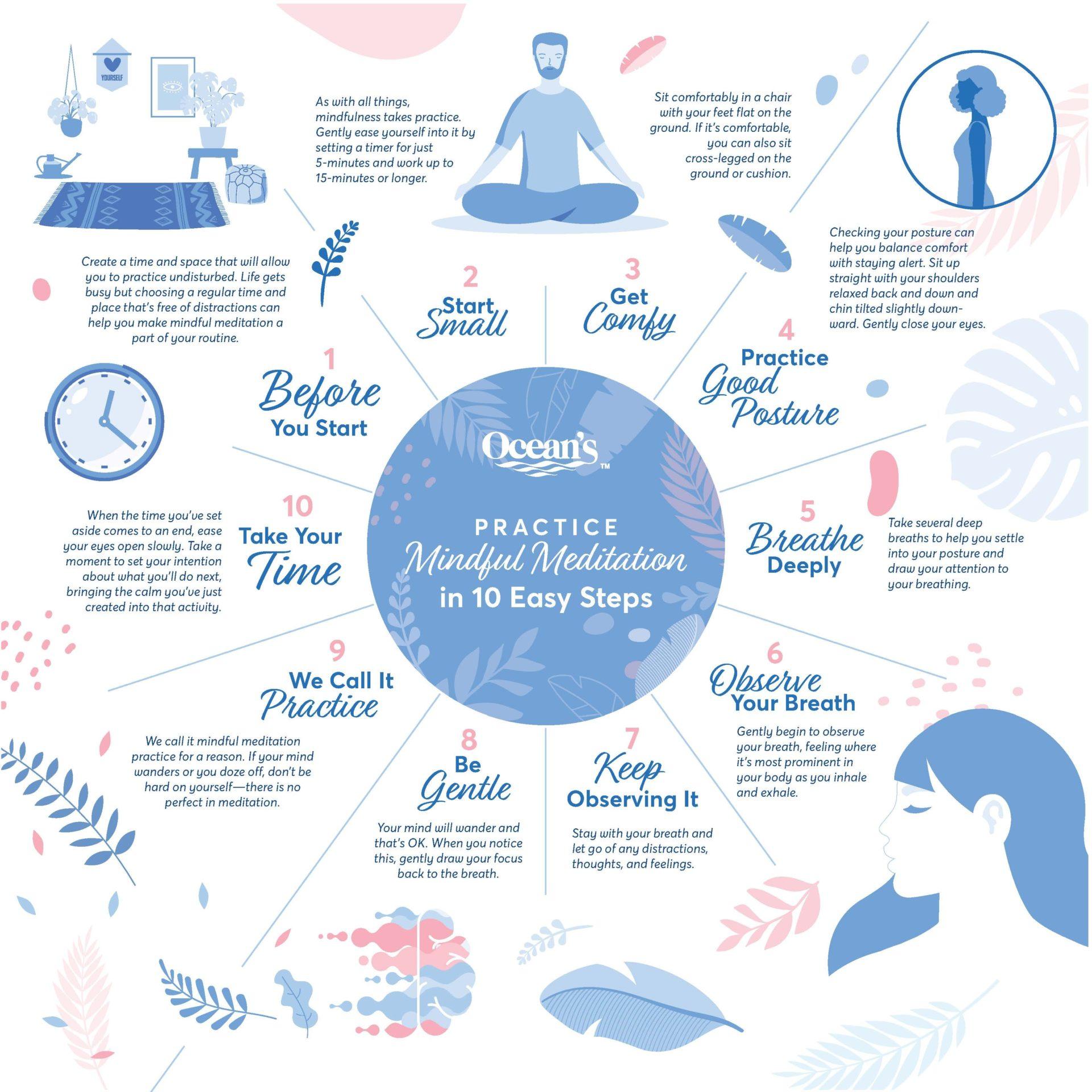 Oceans Holiday Meditation Guide